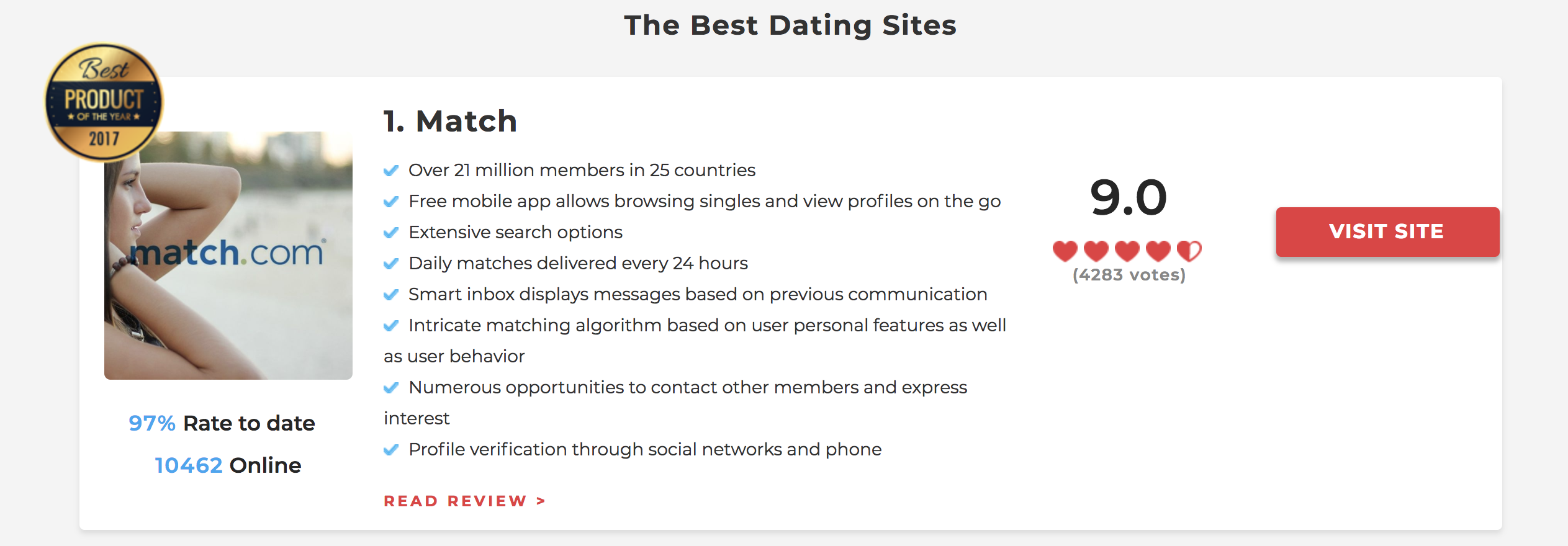 Voted best online dating site